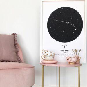 bright zodiac star map Aries